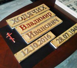 Накладные надписи и орнаменты (сталь, латунь, бронза) - 6164
