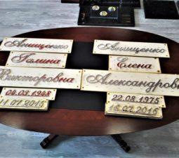 Накладные надписи и орнаменты (сталь, латунь, бронза) - 6171